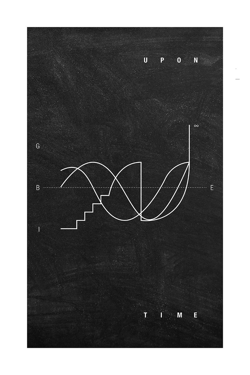 Kurt Vonnegut, Shapes of Stories analysis by  Kurt Vonnegut, Damien ELLIOTT